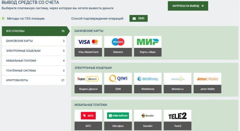 Платежные системы БК